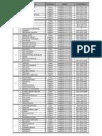 Data Nomor HP KPPS 2018.pdf