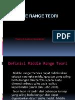 Middle Range Teori Ppt