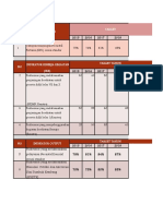 format pelaporan anak 2018                 (SP2TP)-3.xlsx
