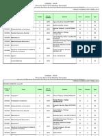 Examenes Parciales 2018-II