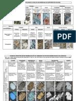 planches_mineraux_couleurs.pdf