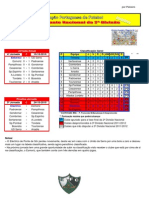 Resultados da 4ª Jornada do Campeonato Nacional da 2ª Divisão Sul em Futebol