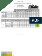 Calculo de los rendimientos de los cargadores frontales.pdf