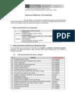 Anexo 1 Articulos Permitidos y No Permitidos