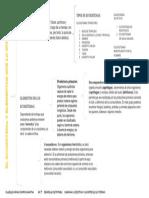 DIAGRAMA ECOSISTEMA.docx