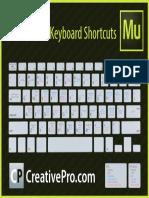 CreativePro Adobe Muse Shortcuts