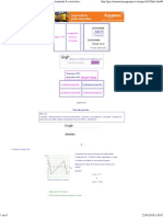 Le Dipôle RL, La Bobine, Exercices de Physique de Terminale S, Correction, Ts07phc