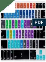 Ableton shortcut.pdf
