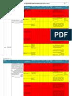 SIGO-F-006 Matriz de Riesgos de Procesos (2)