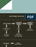 Afectividad colectiva.pptx