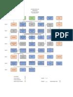 Malla Unidades de organización.pdf