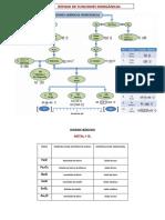 REPASO DE FUNCIONES INORGÁNICAS.pdf