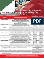 Escala_Minimos_Remuneracion2018.pdf