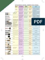 TablaPinceles.pdf