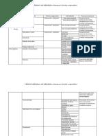 Área del aprendizaje.pdf