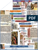 2nd Century Church History Timeline Chart Free Download