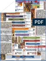 3rd Century Church History Timeline Chart Free Download