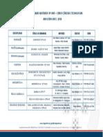 10 Ano - Cincias e Tecnologias.pdf