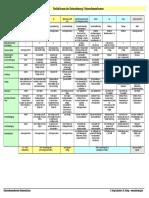 Unternehmensformen-Uebersicht.pdf