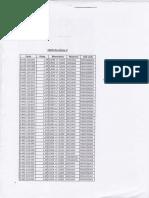 tabela  de curso induzido.pdf.pdf