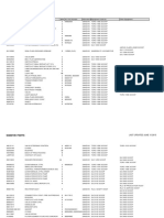 SandvikPartswithEquipment.pdf