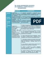Docdownloader.com Marco Del Buen Desempeo Docente Matriz de Dominios Competencias y Desempeos