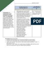 1 - Analisis SKL KI Dan KD (Baru)
