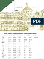 Overlijden Schiedam 1812-1850