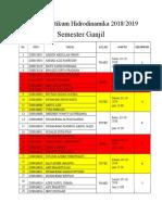 jadwal praktikum hidrodinamika.pdf