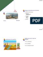 Procesos de Refinacion Destilacion Atmosferica