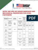 ASTM SAE ISO Fastener Markings