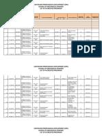 CPDprogram_MECHENG-91018