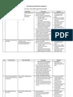 SOP-PERIZINAN-KEM-PARIWISATA.pdf