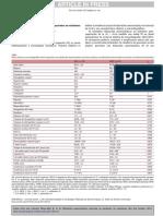 Dilatacion Aneurismatica Auricular en Pacientes No Valvulares 2013