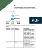 Practica 3 sistemas en red