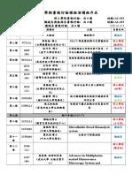 書報討論106-1-1016 (1)