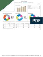 y0- 4 Brandpro Analyze