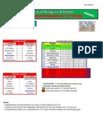 Resultados da 1ª Jornada do Campeonato Nacional de Futsal Masculino