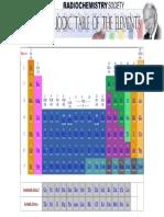 Periodic table.doc