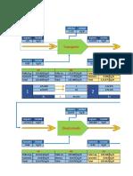 Diagrama de flujo  yilmar.pdf