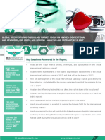 Interventional Cardiology Market Report