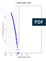FracPaQ2D_loglogplotsegmentlength