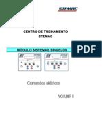 Edoc.site Controlador St2130