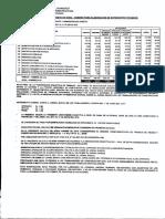 rendimiento de obra.pdf