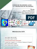 UNIDAD I Mecanismos de Transporte, Leyes Fenomenológicas y Propiedades de Transporte