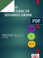Modelo Estructural de Segundo Orden