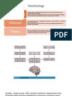 Patofisiologi delirium psikiatri.pptx