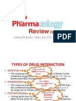 2. Introduction to Pharmacology.pdf