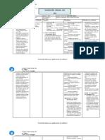 Planificación DUA 2018  matemática  2° Básico B_unidad 1_ 16 al 30 de abril