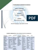 Cuadro Comparativo Tipologia de Textos